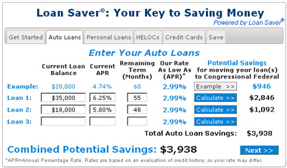 Loan Saver Generates Over One Million in New Loans for Congressional FCU